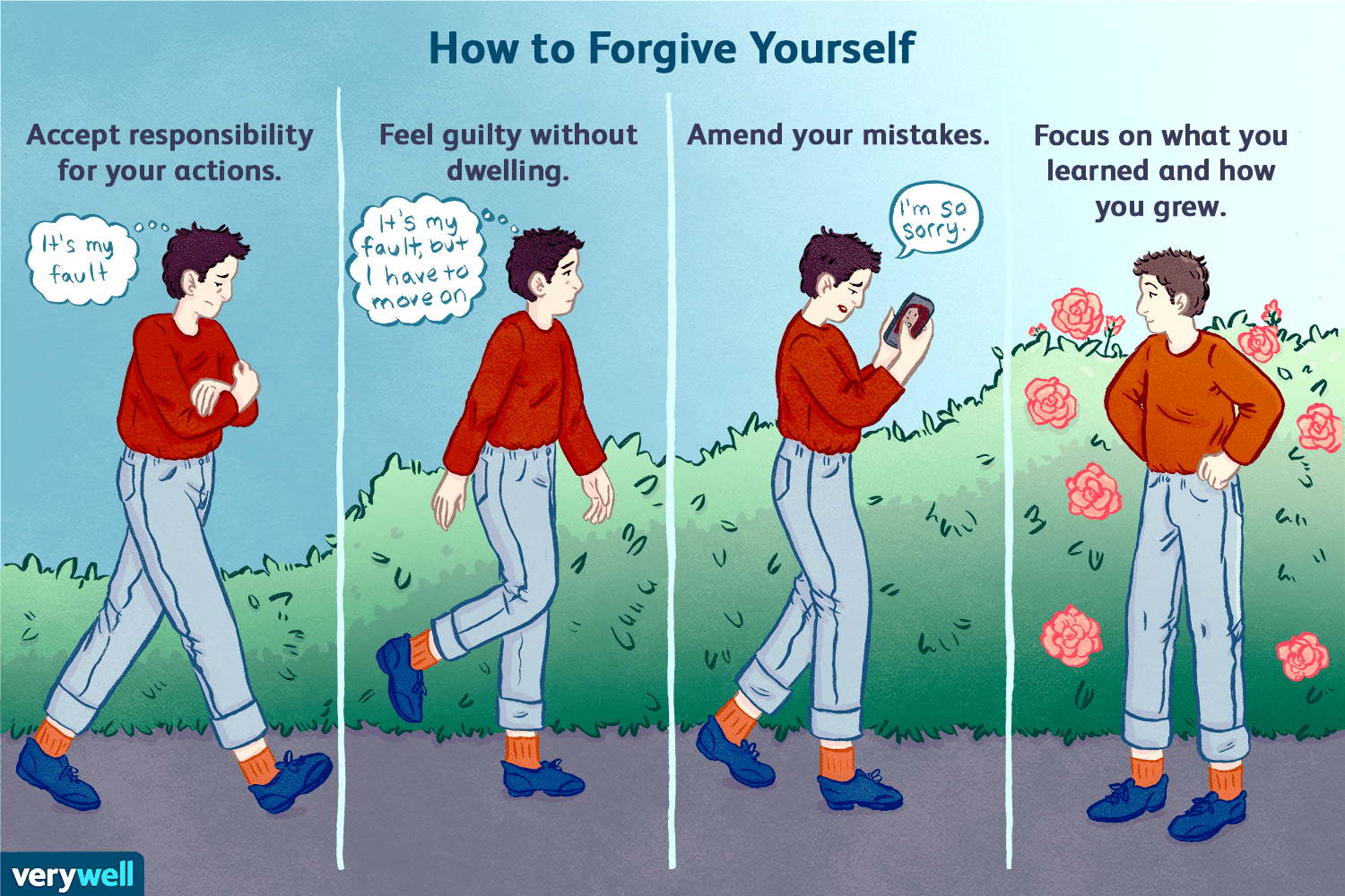 how-to-forgive-yourself-4583819-5c6f2cac46e0fb0001f87c6b